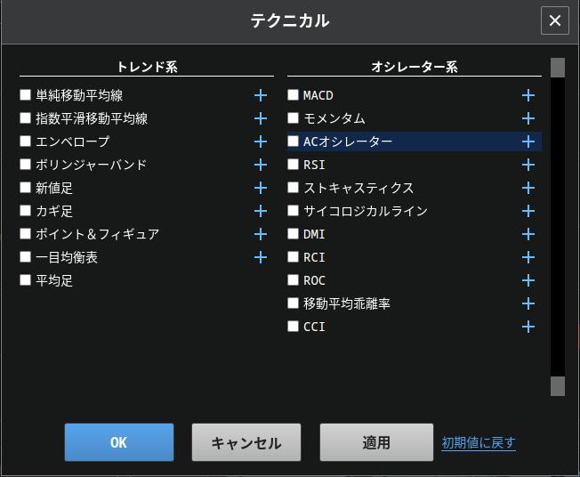 SBI FXトレードで用意されているテクニカル指標(Chromebookから撮影)