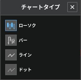 SBI FXトレードで選べるチャートタイプ(Chromebookから撮影)
